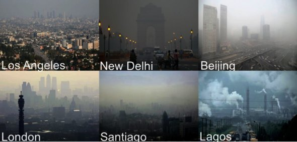 cities all over Earth are growing, people all over Earth producing air pollution.  Nature is shrinking, areas for food planting are shrinking, life is changing